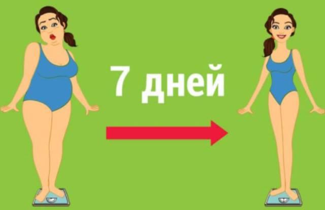 Нашумевшая по всей Москве диета Риммы Мойсенко. Метод, который врач проверила на себе!