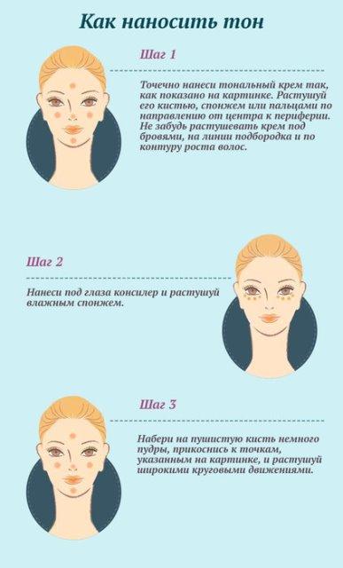 Самый полный и крутой гид по макияжу: сохрани себе и разошли подругам!